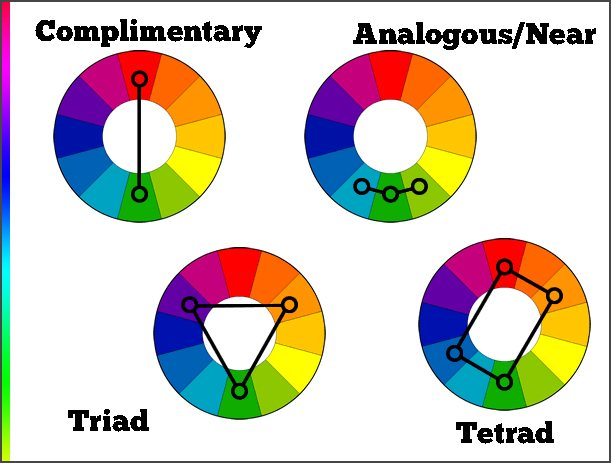 Complementary Analo Triad Tetrad COMPLIMENTARY COLOR