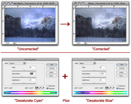 Example images and screen shots showing Hue/Saturation saturation corrections made in Photoshop by John Watts.