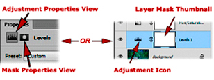 Photoshop Properties Panel: screen shot of how to switch between Adjustment Properties View and Mask Properties View by John Watts.