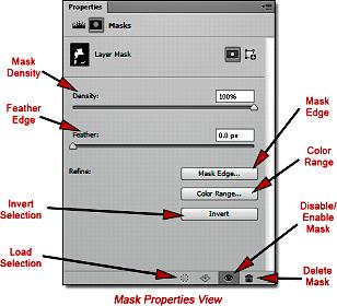 Photoshop Mask Propeties View: screen shot showing functions by John Watts.