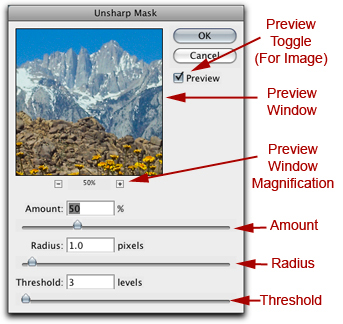 Screen shot of Unsharp Mask Dialog Box in Photoshop by John Watts