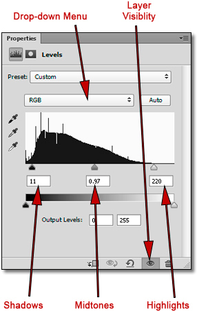 Graphic showing Adjustment Levels: shadow, midtone and highlight levels in Photoshop CS-CC by John Watts.