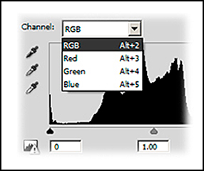 Graphic showing Adjustment Levels: Channels - RGB, red, green and blue levels in Photoshop CS-CC by John Watts.