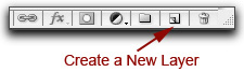 Screen shot showing where to click to create a new layer in Photoshop by John Watts.