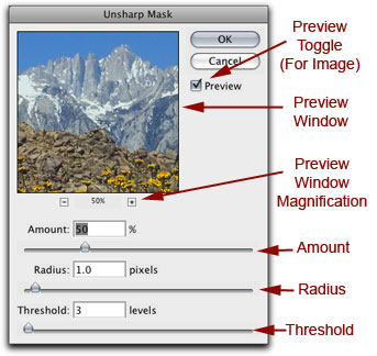 Screen shot showing where to make sharpening adjustments in Unsharp Mask in Photoshop by John Watts.