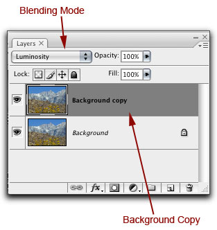 Screen shot showing where to click to select Blend mode in Photoshop by John Watts.
