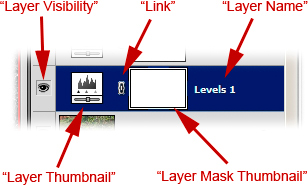 Screen shot of Photoshop Layer Visibility, Layer thumbnail link, Layer Mask Thumbnail and Layer Name by John Watts
