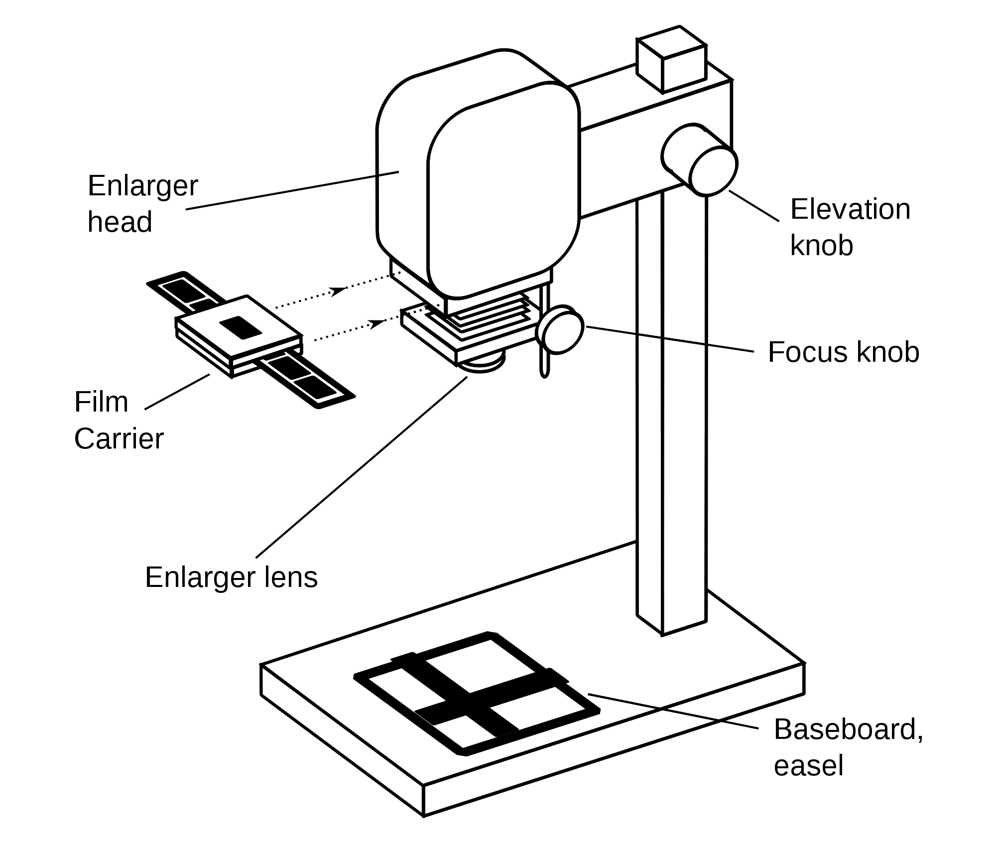 the 10 steps to build a darkroom on a budget apogee photo magazine Hot Water Baseboard Heating Supplies darkroomenlarger