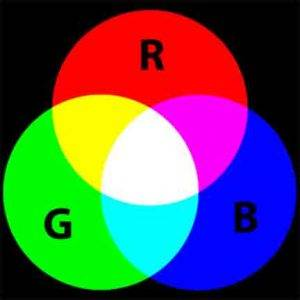 Additive-Colors