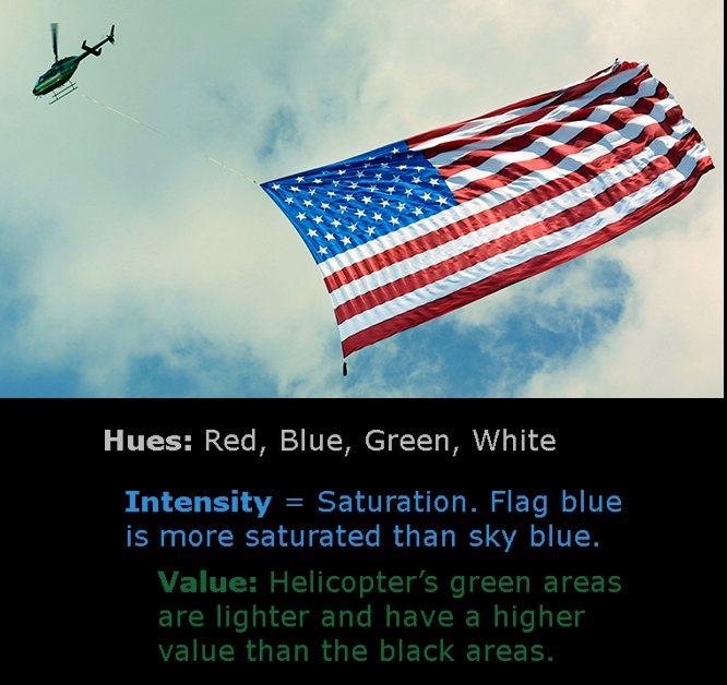America Flying the Flag