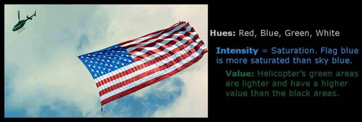 Hue-Intensity-Value–Flying-the-Flag