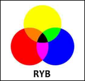 RYB-Subtractive-Colors
