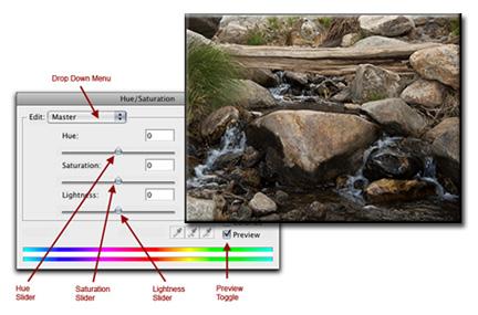 Screen shot showing Photoshop Hue/Saturation dialog box and a photo of rocks by John Watts.