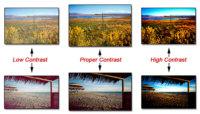 Photo and graphic illustrating high contrast, low contrast and the proper contrast by John Watts.