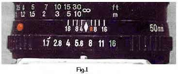 """50mm lens showing range scales, depth of field scale and red """"R"""" mark."""
