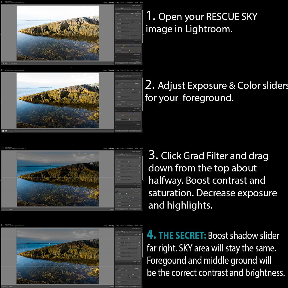 4 Step SKY RESCUE LR Outline Jimagesdotcom