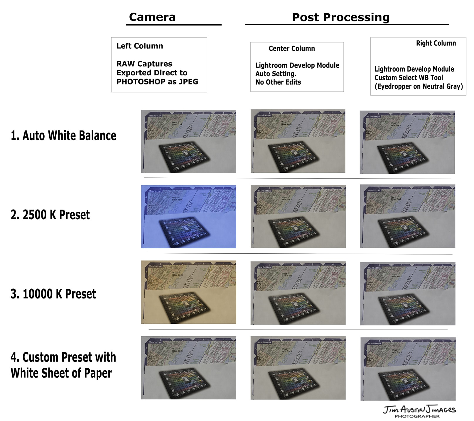 adjust white balance in lightroom
